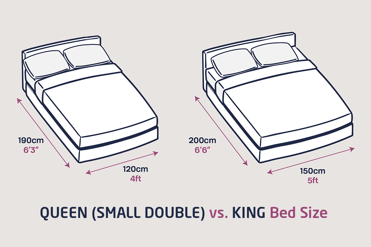 Difference Between King And Queen Size Beds Next Divan